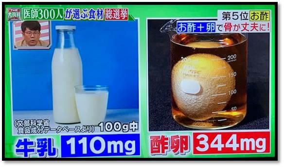 テレビ番組「医師300人が体にいい食材を厳選」 牛乳の約3倍